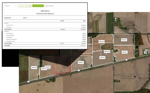 Traction Field Profit Center Analysis